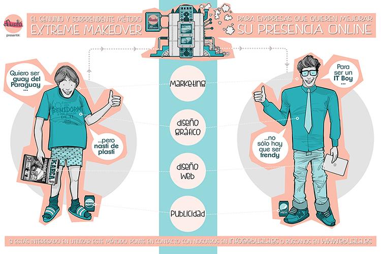 Ilustración vertical CAMPAÑA EXTREME MAKEOVER