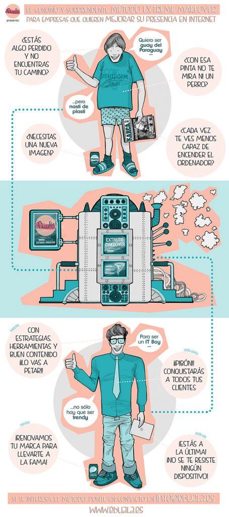 Ilustración horizontal CAMPAÑA EXTREME MAKEOVER