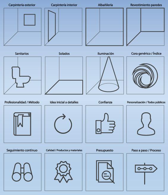 Diseño y maquetación CATALOGO PRODUCTOS Y SERVICIOS CORA ARQUITECTURA 2017 iconos